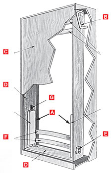 kit verin et pied manuel pour lit vertical