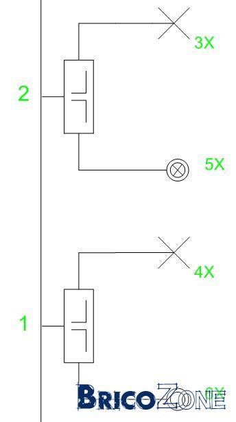 Schéma unifilaire : symbole pour un interrupteur rotatif