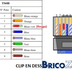 Rj45 Wiring Diagram Cat6 For Sony Stereo Apparition Bourdonnement Téléphone Via (sftp Cat6)