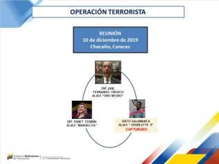 operacion-antiterrorista14122019-10