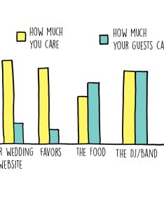 Wedding planning chart also charts that perfectly sum up the reality of  rh bridalguide