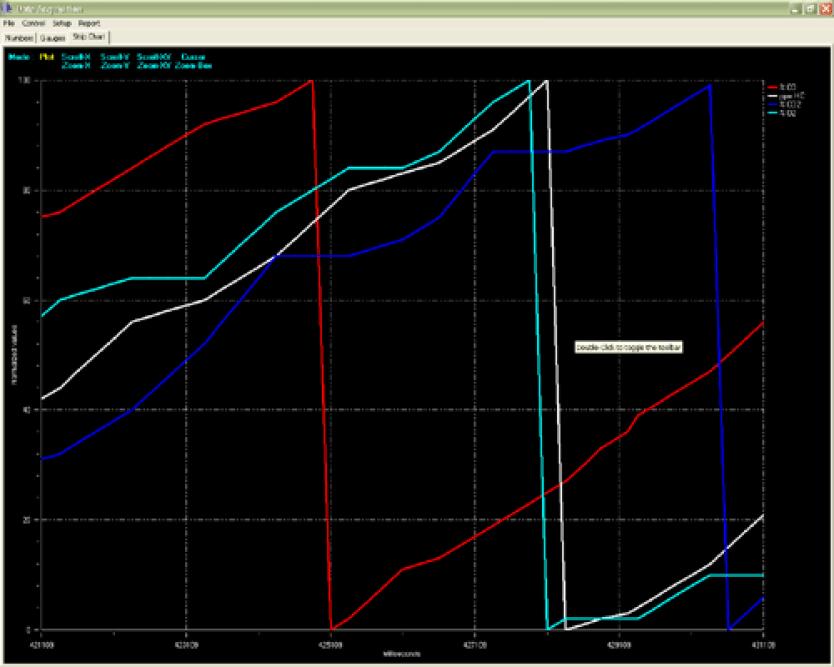 strip_chart_controls_500