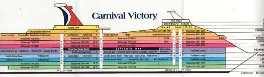 carnival cruise ship diagram xlr mic wiring victory deck plans diy woodworking