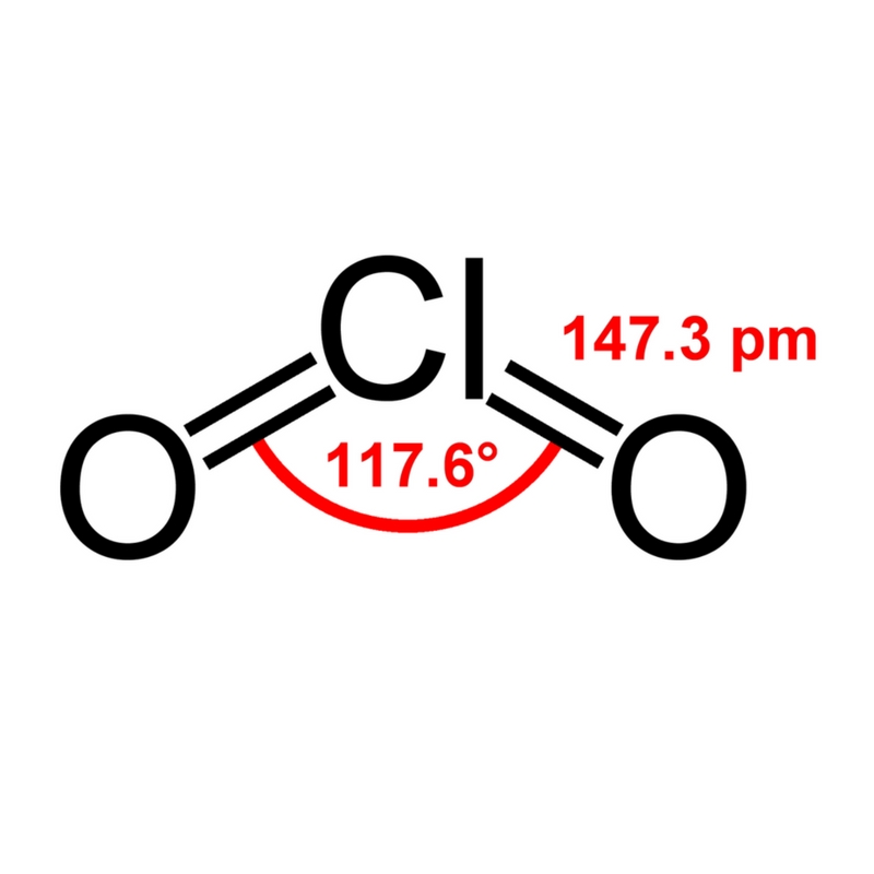 Chlorine Dioxide (ClO2); advantages & disadvantages in the
