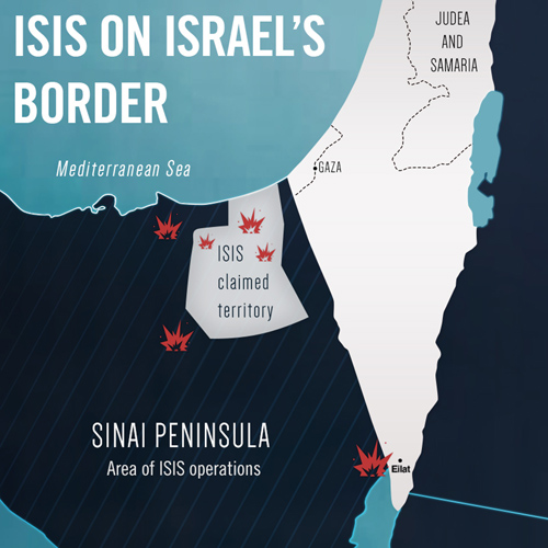 Rocket Launched at Israel from Sinai - Bridges for PeaceBridges for