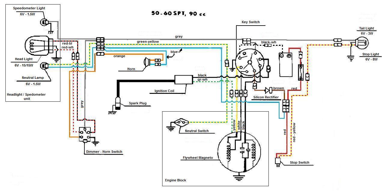 Wiring Diagram Documents