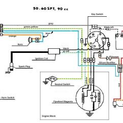 90cc Pit Bike Wiring Diagram 2006 Ford F150 Radio For Vo Furthermore Harness Yamaha Dirt Library