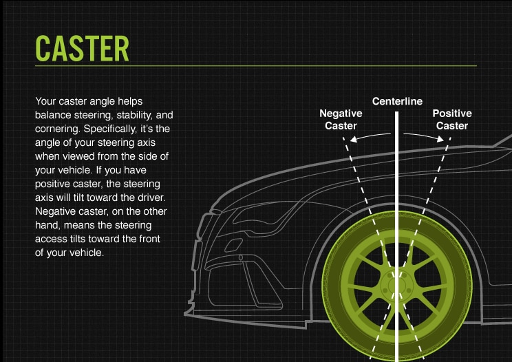 Tire Alignment: What You Need to Know | Bridgestone Tires