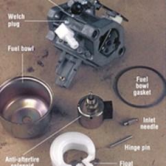 Briggs And Stratton Nikki Carburetor 1995 Dodge Ram Headlight Wiring Diagram How To Rebuild Or Repair A Small Engine | &