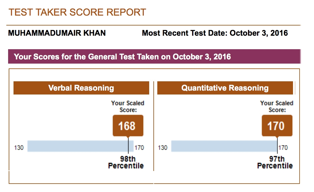 Getting a Perfect Score on the GRE - 170 Q and 170 V | BrightLink Prep