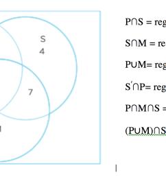 gre probability tutorial lesson brightlink prep lahore pakistan the following venn diagram shows a sample space [ 1573 x 680 Pixel ]