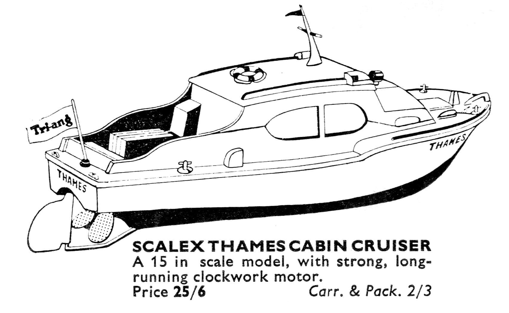 Category Scalex