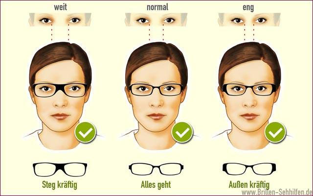 Welche Brille fr ein ovales Gesicht