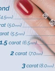 Asscher diamond size chartg also cut chart carat weight to mm rh brilliance