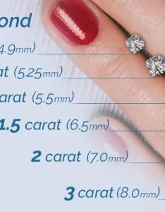 Cushion diamond size chartg also cut chart carat weight to mm rh brilliance