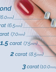 Emerald cut diamond size chartg also chart carat weight to mm rh brilliance