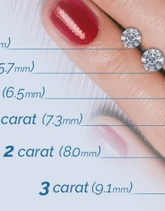 Diamond size chart also of diamonds by mm rh brilliance