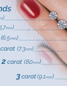 also round cut diamond size chart carat weight to mm rh brilliance