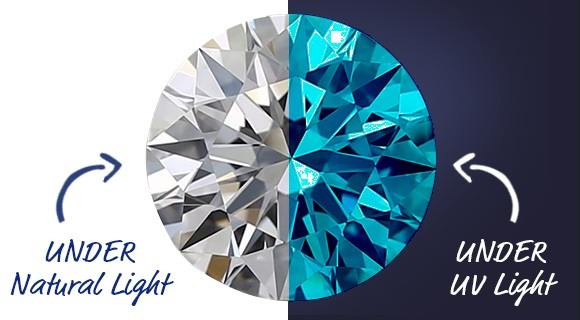 diamond fluorescence is fluorescence