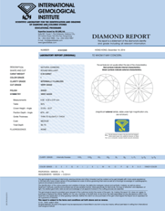 Igi diamond report also certification how grades diamonds rh brilliance