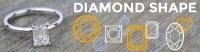 Understanding Diamond Table and Depth, Diamond Cut Education