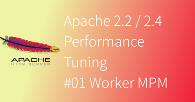 CentOS7 Apache Worker MPM performance tuning
