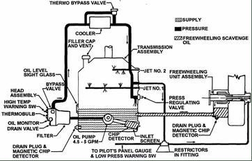 Wiring Diagram For A Gulfstream Cobra Diagram Wiring