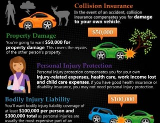 Legalities of Going Without Auto Insurance