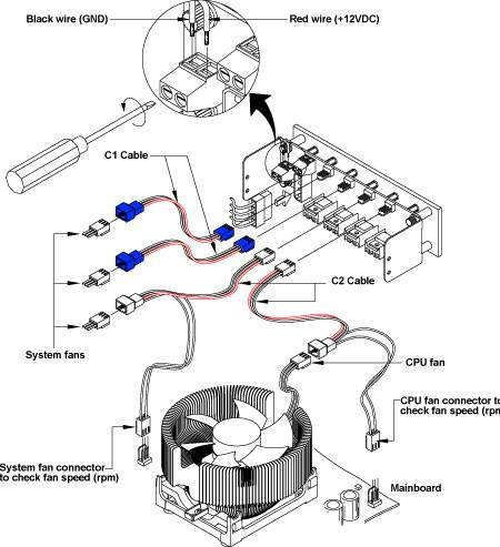 Zalman ZM-MFC1: если вентиляторы слишком шумят