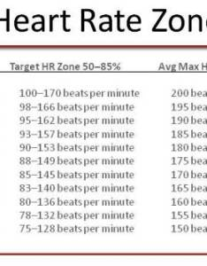 also target heart rate rh briody fitnessnhealth