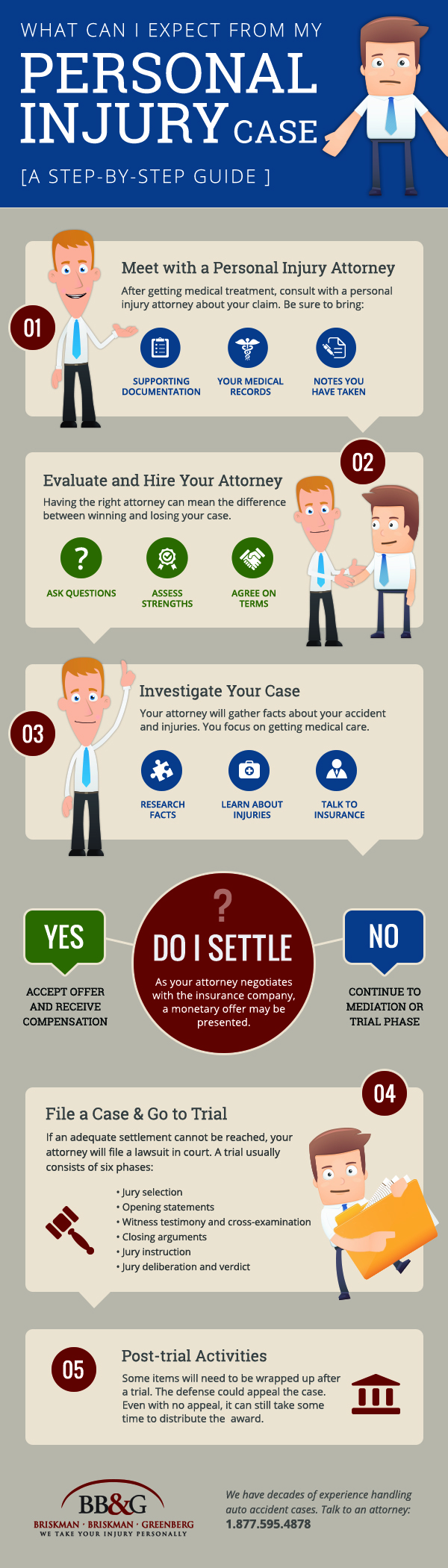 Methods To Help You On Your Mission To Searching For A Good Accident Lawyer