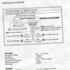 Blaupunkt 520 Wiring Diagram 93 Ford Ranger Stereo Trusted Online Wrg 6251 Skoda Felicia Fuse Box Location Roadstar