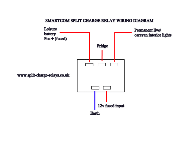 smartcom relay wiring diagram 1999 ford expedition engine manual e books