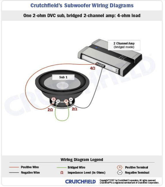 subwoofer wiring diagram dual 2 ohm, Wiring diagram