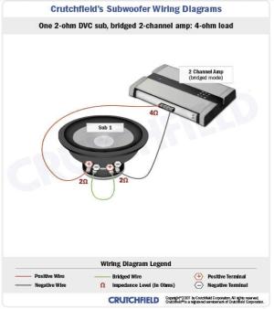 How To: Install a Bose Tyre Sub  Skoda Octavia Guides  BRISKODA