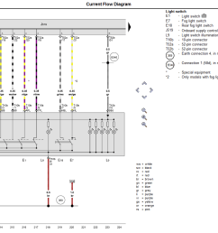 skoda yeti towbar wiring diagram wiring diagramskoda yeti wiring diagram schematic diagram databaseskoda yeti wiring diagram [ 1193 x 864 Pixel ]