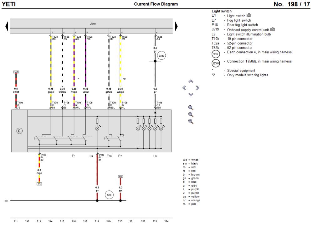 medium resolution of skoda yeti towbar wiring diagram wiring diagramskoda yeti wiring diagram schematic diagram databaseskoda yeti wiring diagram