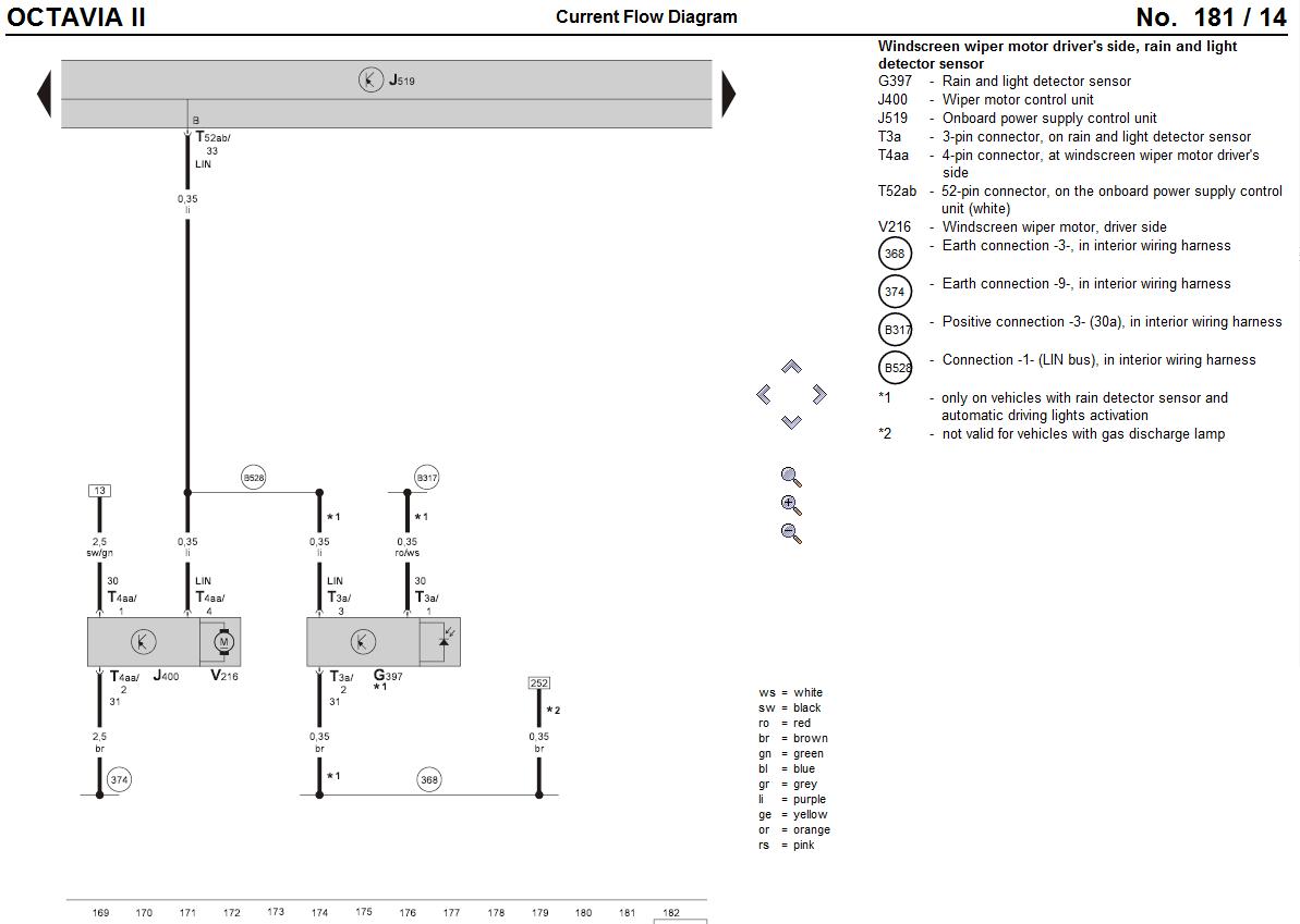 vw golf mk5 abs wiring diagram for home automation skoda octavia rear wiper