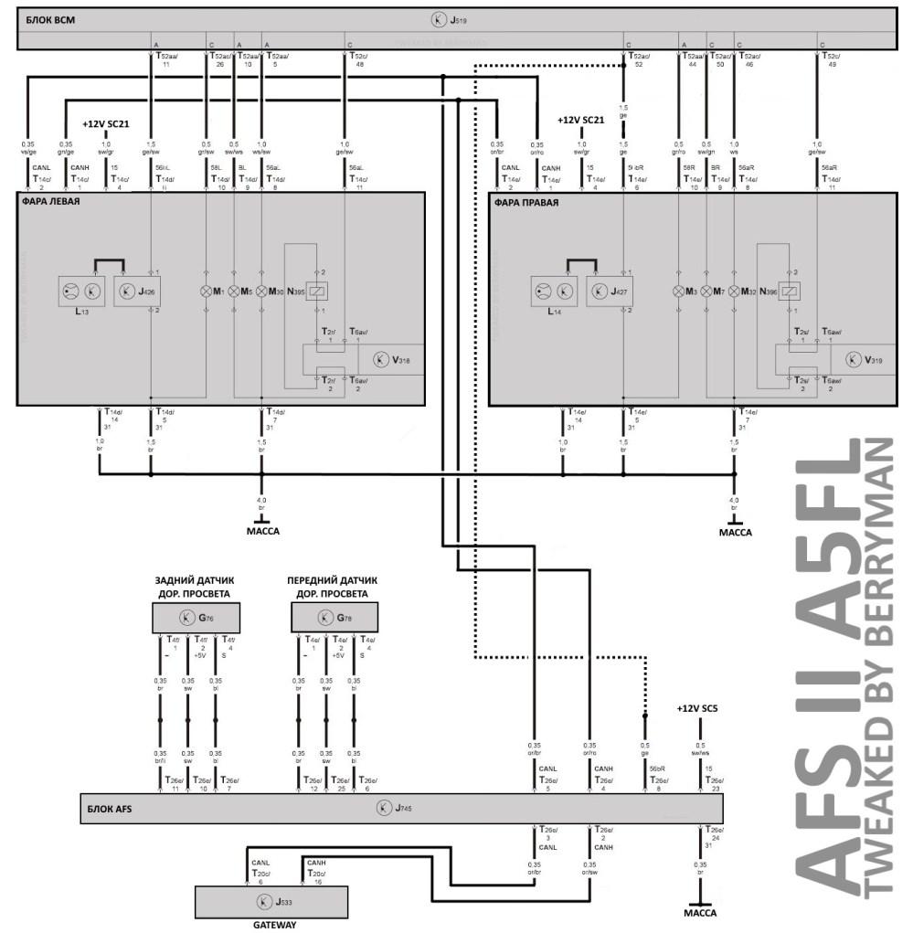 medium resolution of skoda octavia vrs wiring diagram wiring library o2flafs thumb jpg 953d3fa94daa2aea2f6f6e50db652991 jpg fl xenon retrofit skoda