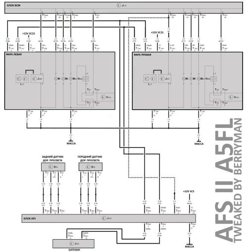 small resolution of skoda octavia vrs wiring diagram wiring library o2flafs thumb jpg 953d3fa94daa2aea2f6f6e50db652991 jpg fl xenon retrofit skoda