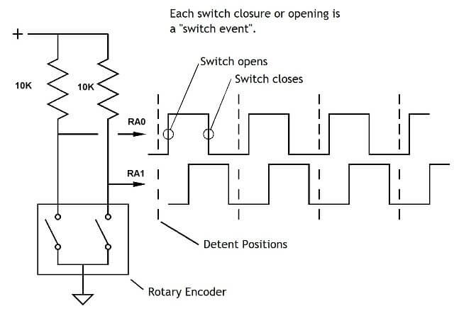 encoder wiring diagram 7 way navigation pic16f628 rotary operates stepper motor controller
