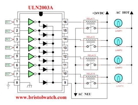 ULN2003A driving 4 24-volt relays to control 4 120VAC lamps.