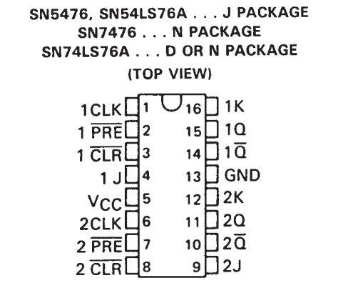 SN7414 Square Wave Generator uses SN7476 JK Flip-Flop