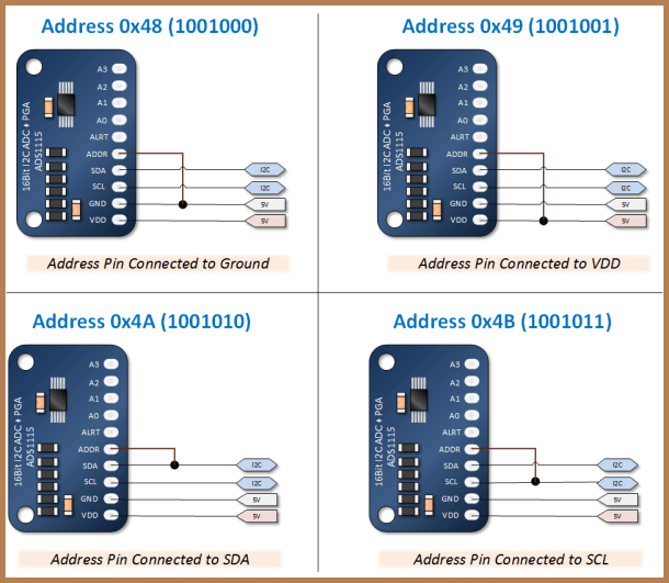 4 channel wiring diagram heart printable ads1115 adc uses i2c with raspberry pi asd1115 addressing connections