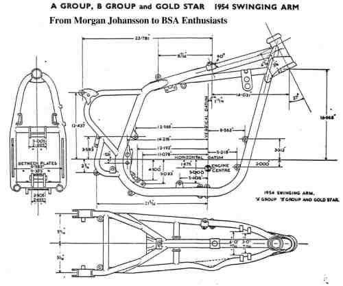 small resolution of bsa frame diagram wiring diagrams second bsa c15 frame diagram british transmission ideas u201d