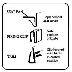 Instructions for Seat Cover Installation