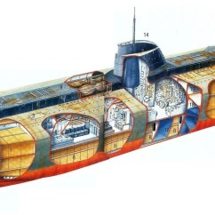 Ohio Class Submarine Diagram 2005 Chevy Equinox Engine Nuclear Schematics Get Free Image
