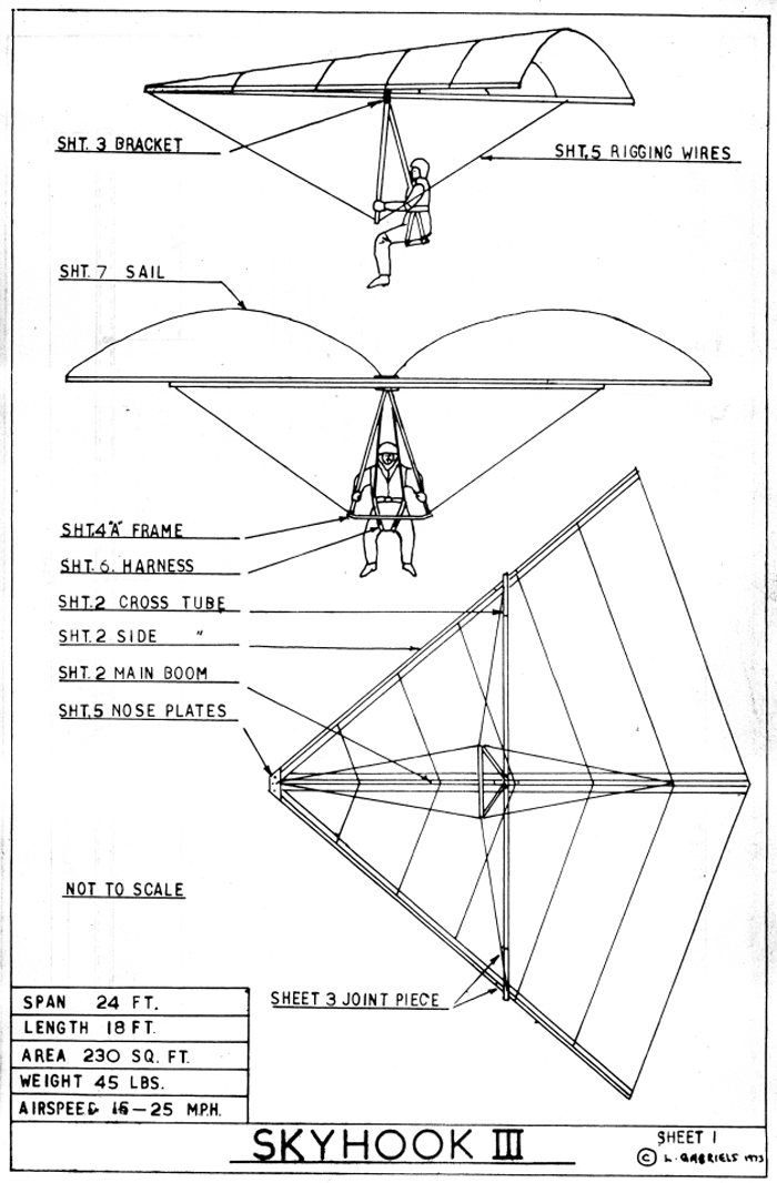 British Hang Gliding History. Len Gabriels instruction