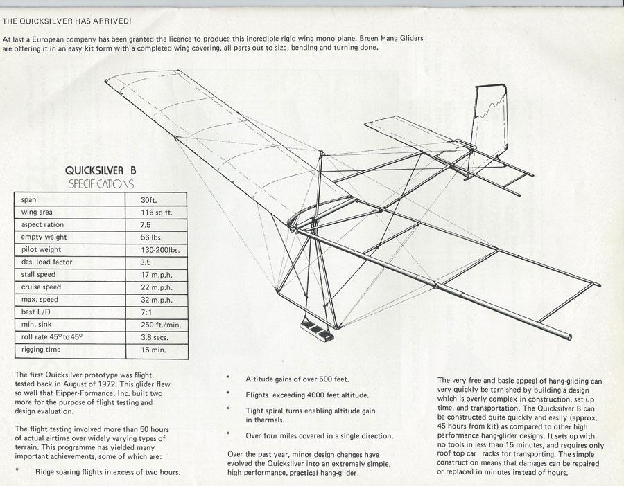British Hang Gliding History. Character Steve Pionk