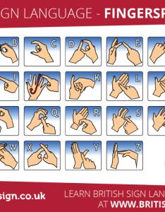 Bsl fingerspelling british sign language also alphabet rh